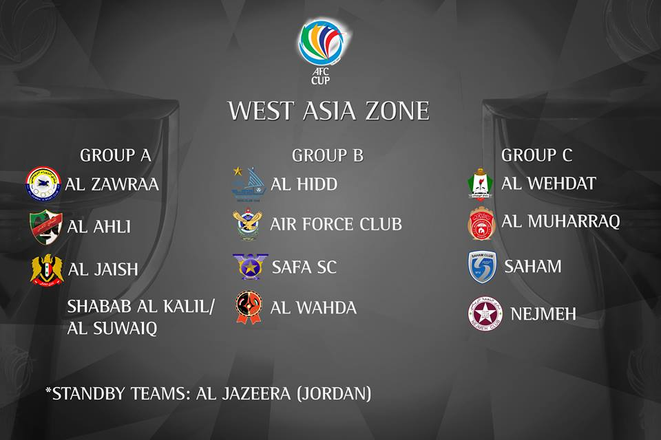 Piala afc 2017 west zone
