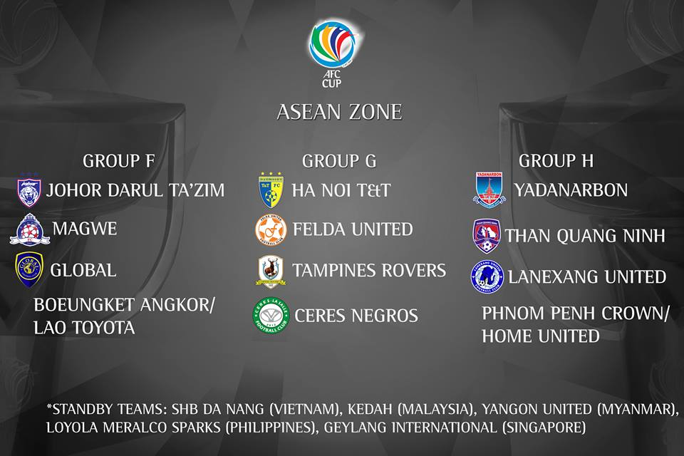 Piala afc 2017 asean zone JDT and Felda United