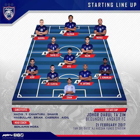 JDT 3 Boeung Ket Angkor FC 0 line up