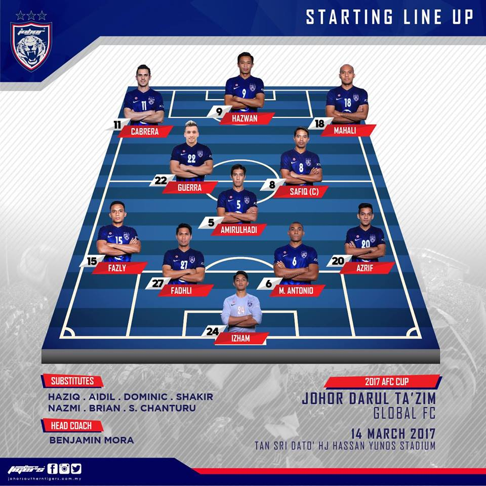 JDT 4 Global FC 0 line up