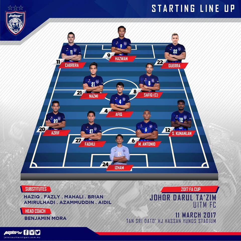 JDT 4 Uitm FC 0 line up