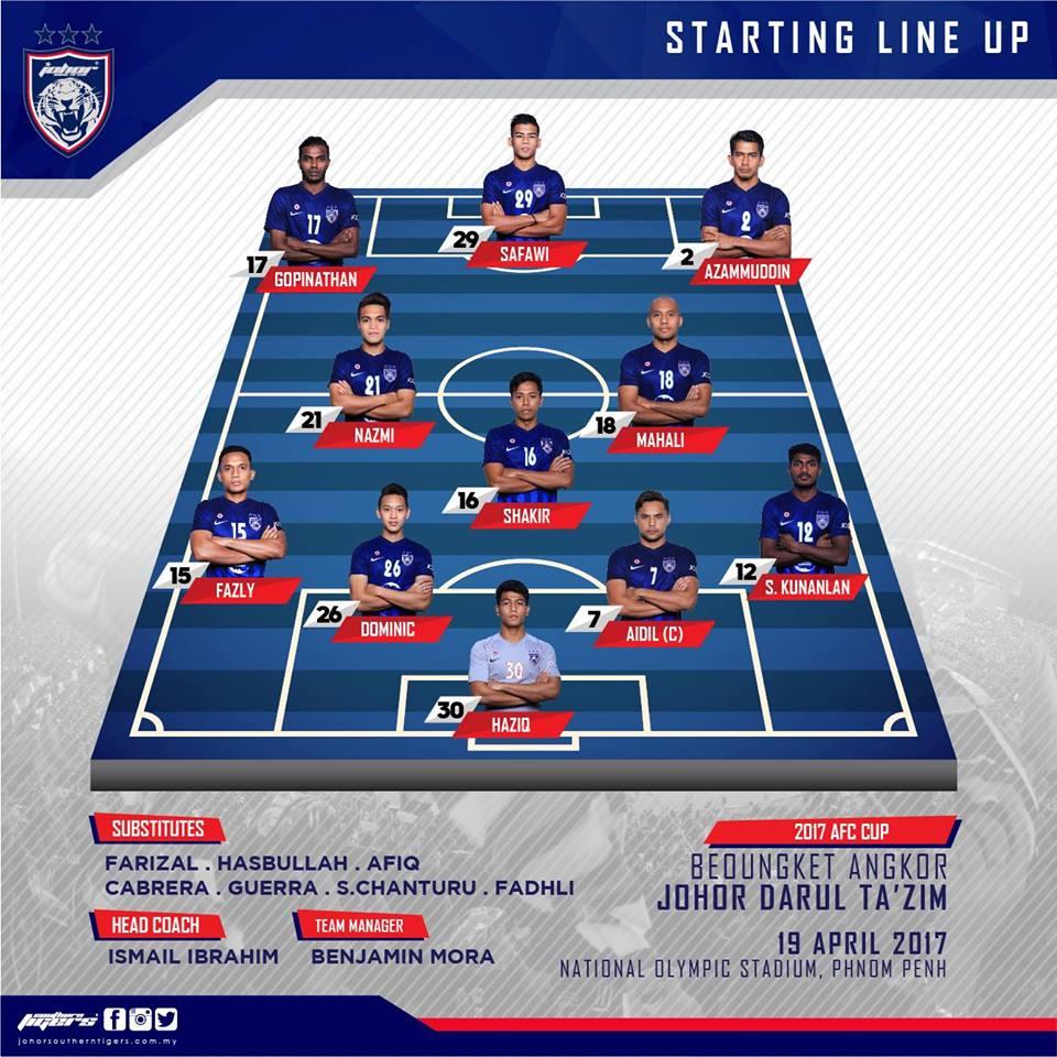 Boeungket Angkor FC 0 JDT 3 line up