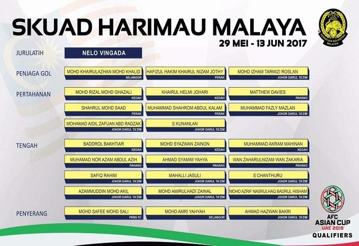13 Pemain JDT Dipanggil Ke Kem Latihan Harimau Malaya Termasuk Safiq, Aidil, Kunanlan Dan Yol