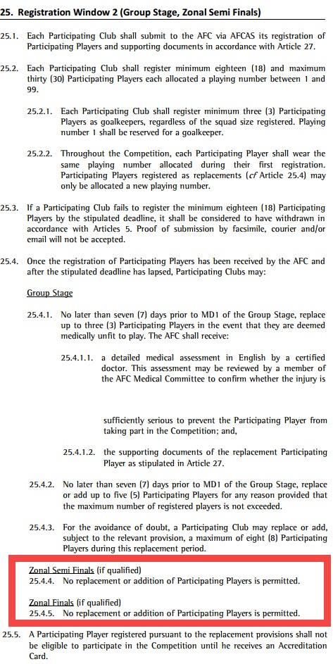 pendaftaran pemain afc cup 2017