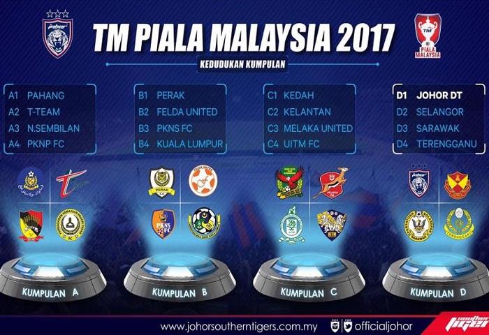 Keputusan Undian Piala Malaysia 2017, Adakah JDT Berada Dalam Kumpulan Maut?