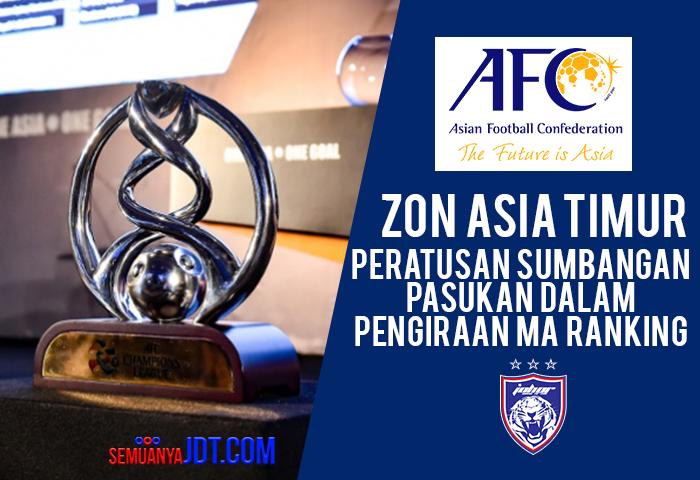 Analisa: JDT Sumbang 63.14% Mata Kepada MA Ranking Malaysia