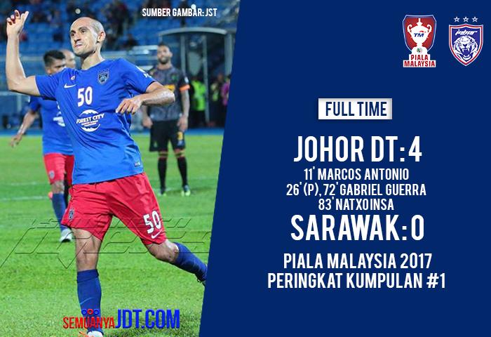 Piala Malaysia 2017 JDT Vs Sarawak Cover