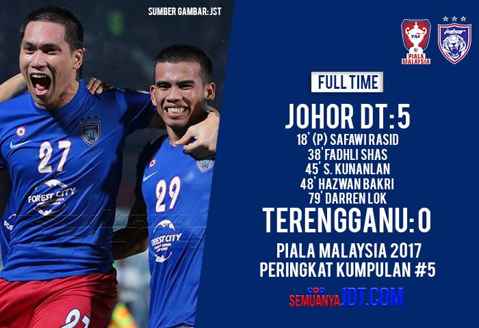 HF FT Piala Malaysia Cover Terengganu Home