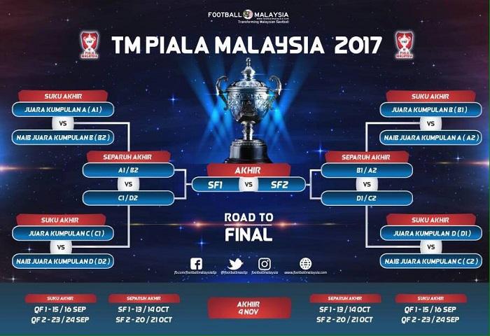 RASMI: Infographik 'Road To Final' Piala Malaysia 2017