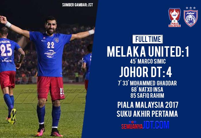 HF FT Piala Malaysia Cover MU Away