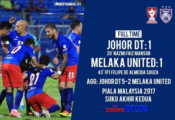 Piala Malaysia 2017: JDT 1 Melaka United 1, Seri Memadai Buat JDT Melangkah Ke Separuh Akhir