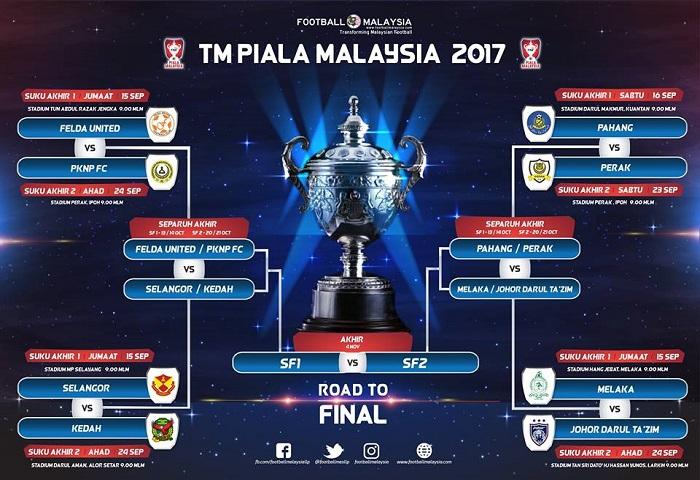 Piala Malaysia 2017: Perlawanan Suku Akhir JDT Vs Melaka United Pada 15 Dan 24 September