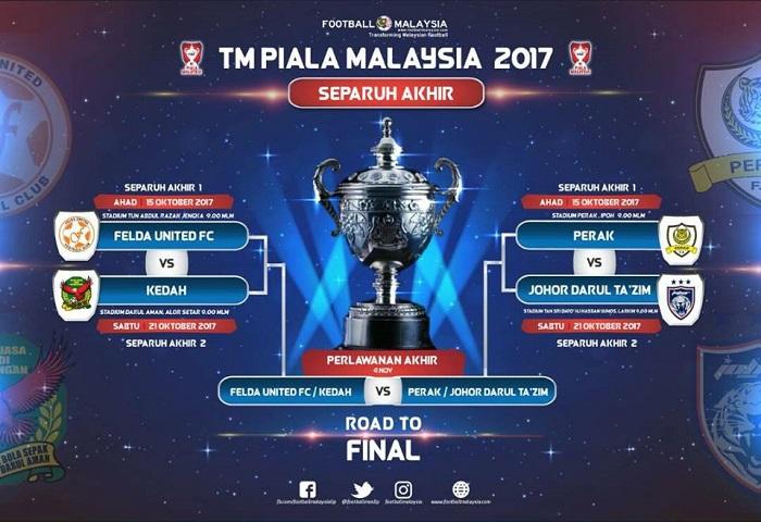 Road To Final Piala Malaysia 2017 Separuh Akhir