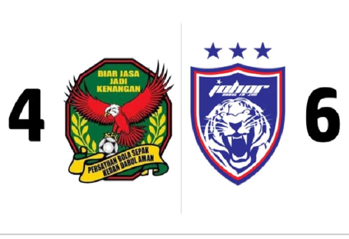 JDT Pilihan Jurulati Liga Malaysia