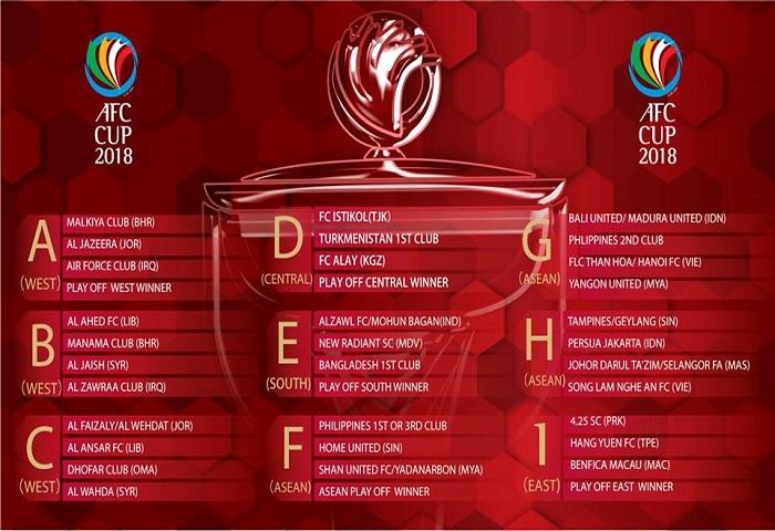Piala AFC 2018 Peringkat Kumpulan