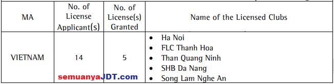 lesen afc Vietnam
