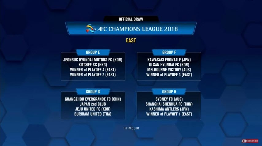 piala acl 2018 group stage
