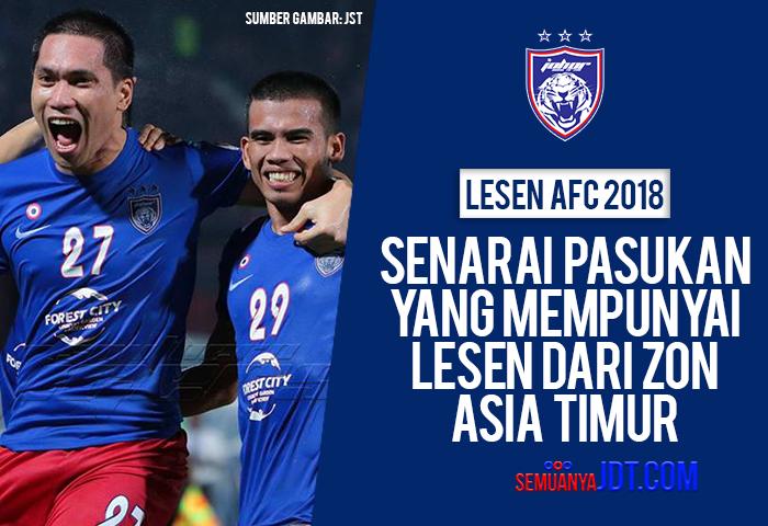 Senarai Pasukan Dari Zon Asia Timur Yang Mempunyai Lesen AFC Bagi Musim 2018