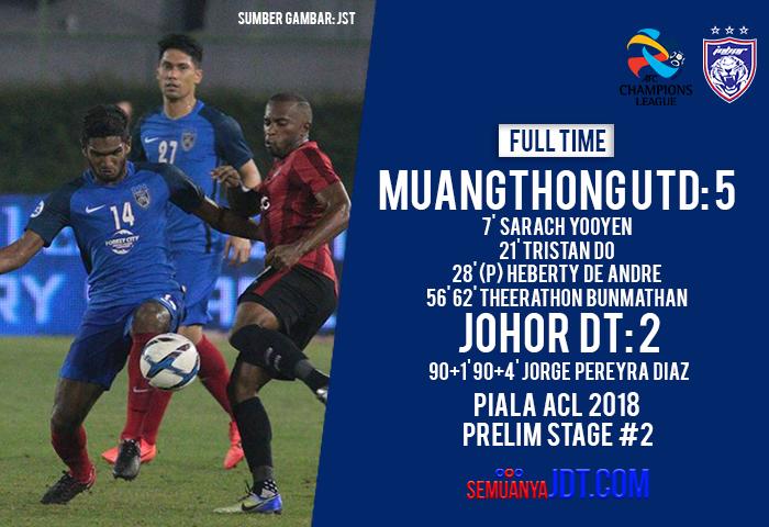 Muangthong United 5-2 Johor DT: Malam Yang Mahu Dilupakan Oleh JDT