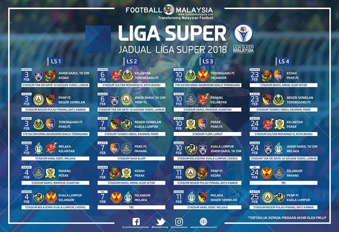 Jadual Liga Super 2018 Hingga Perlawanan Ke-12 Sahaja