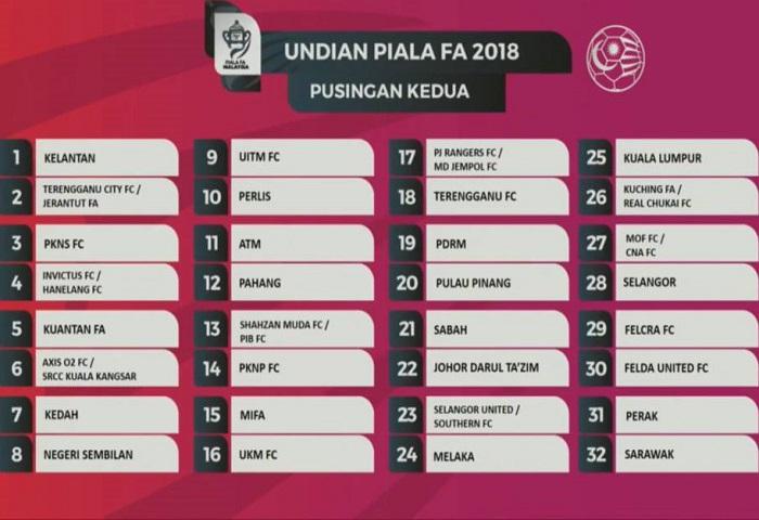 Piala FA 2018: JDT Akan Bertandang Ke Sabah Untuk Pusingan Kedua