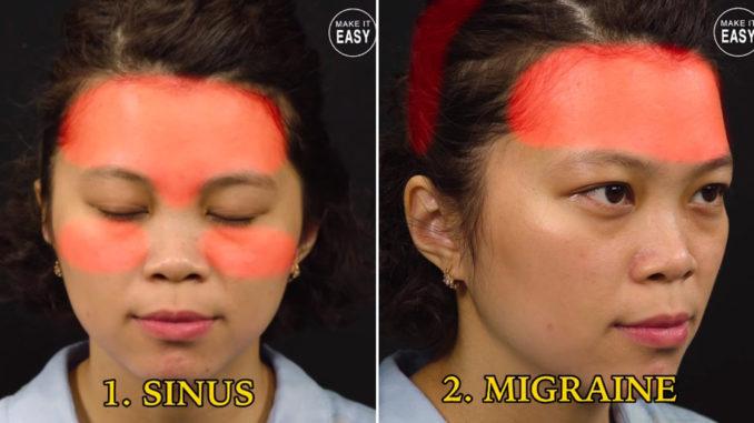 Urutan Untuk Melegakan Sakit Kepala Yang Super Saving, Tanpa Modal